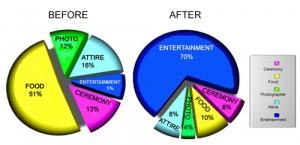 Bride-and-Groom-Statistics